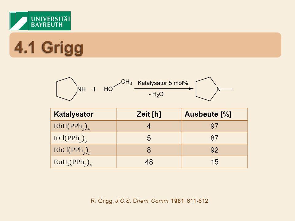 4.1 Grigg Katalysator Zeit [h] Ausbeute [%] RhH(PPh3)4 4 97